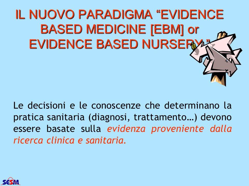 IL NUOVO PARADIGMA EVIDENCE BASED MEDICINE [EBM] or EVIDENCE BASED NURSERY